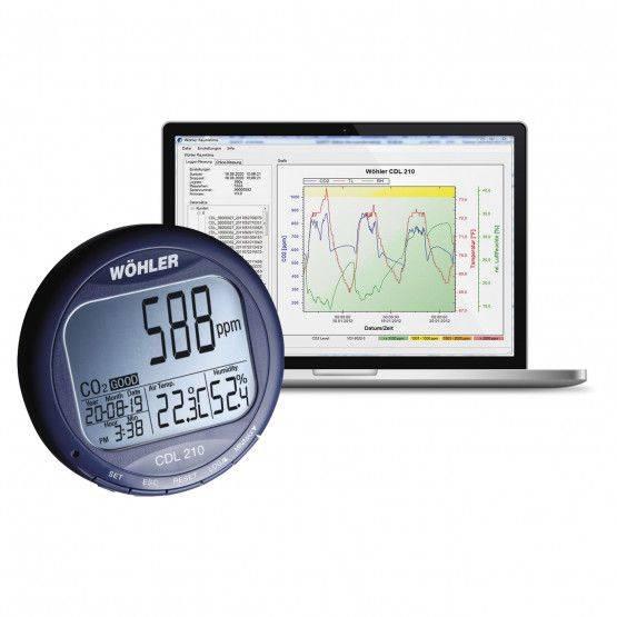 Aktion Wöhler CDL 210 CO2-Datenlogger