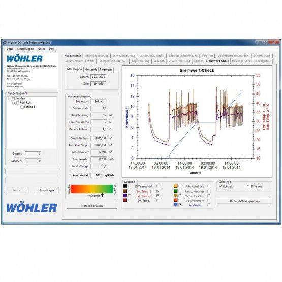 Wöhler DC/DP-Serie PC-Software