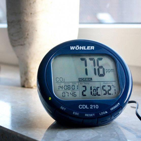 Wöhler CDL 110 CO2-Datenmonitor