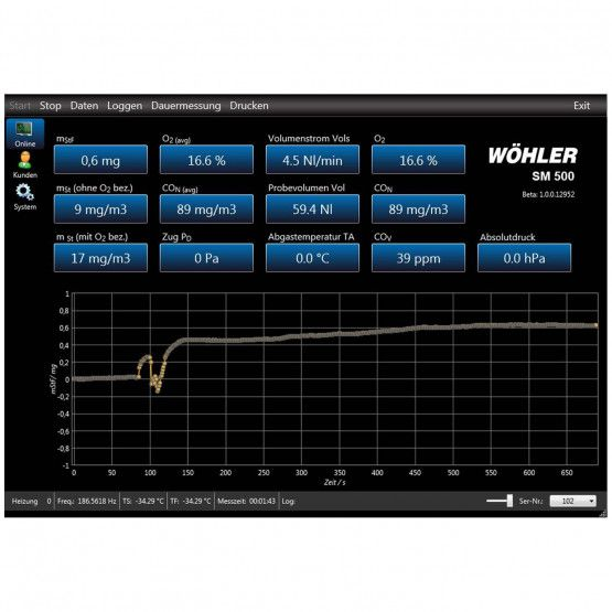 Wöhler SM 500 PC-Software